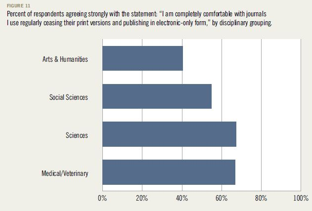 uksurvey2012-b